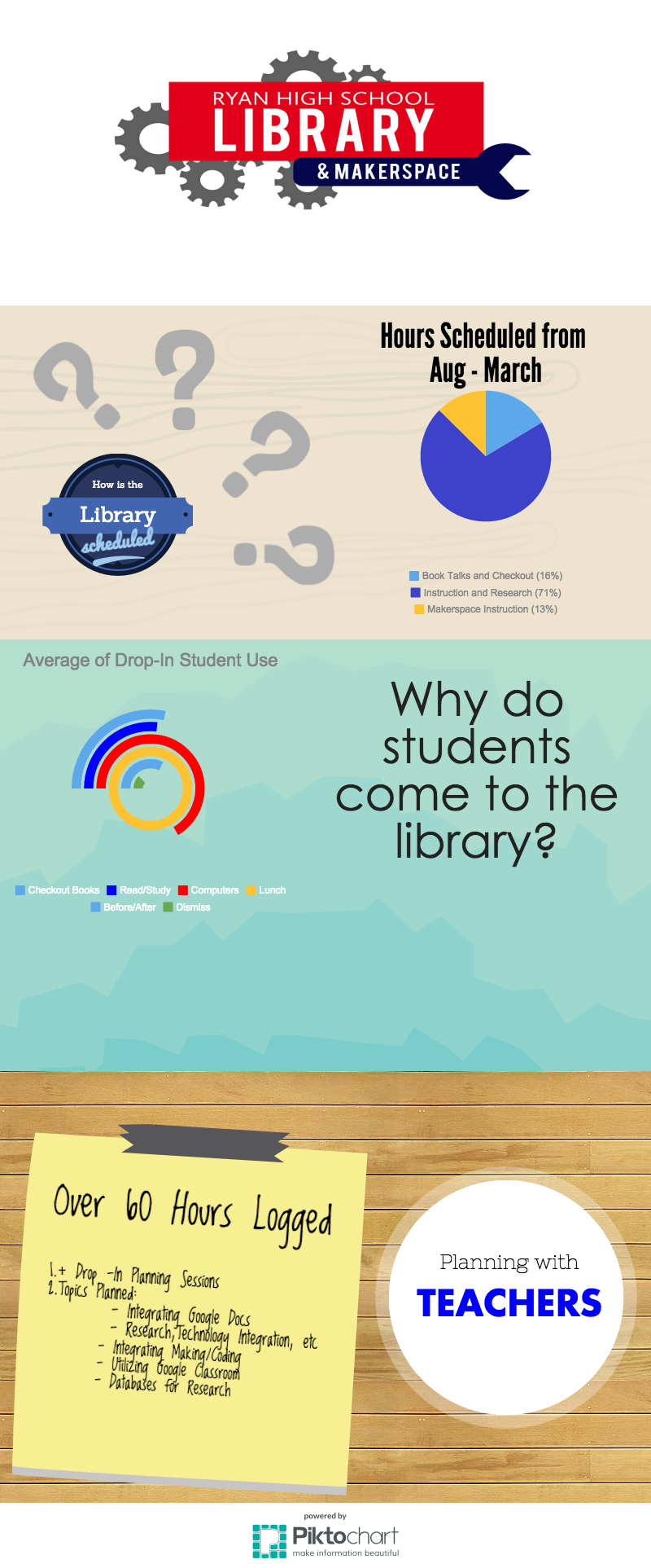A Library AND a Makerspace